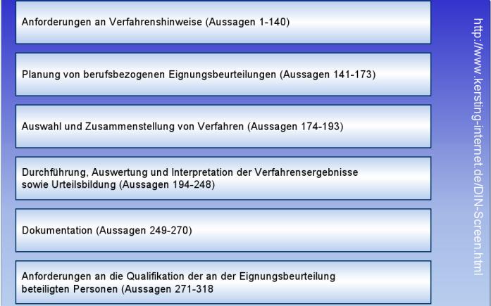 [DIN33430] Begleit- und Folgemaßnahmen zur DIN 33430